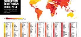 استعراض لأهم النقاط الر ئيسية في مؤشر مدركات الفساد لعام 2014م